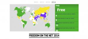 libertà web italia